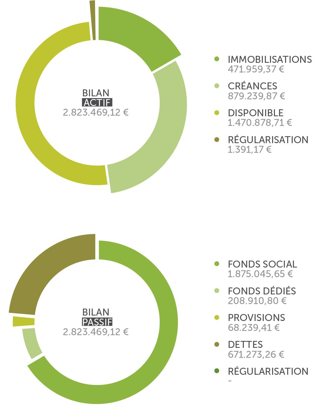 Graphique-bilanLU2014-1