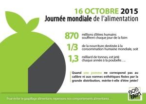 16 octobre – Journée mondiale de l'alimentation